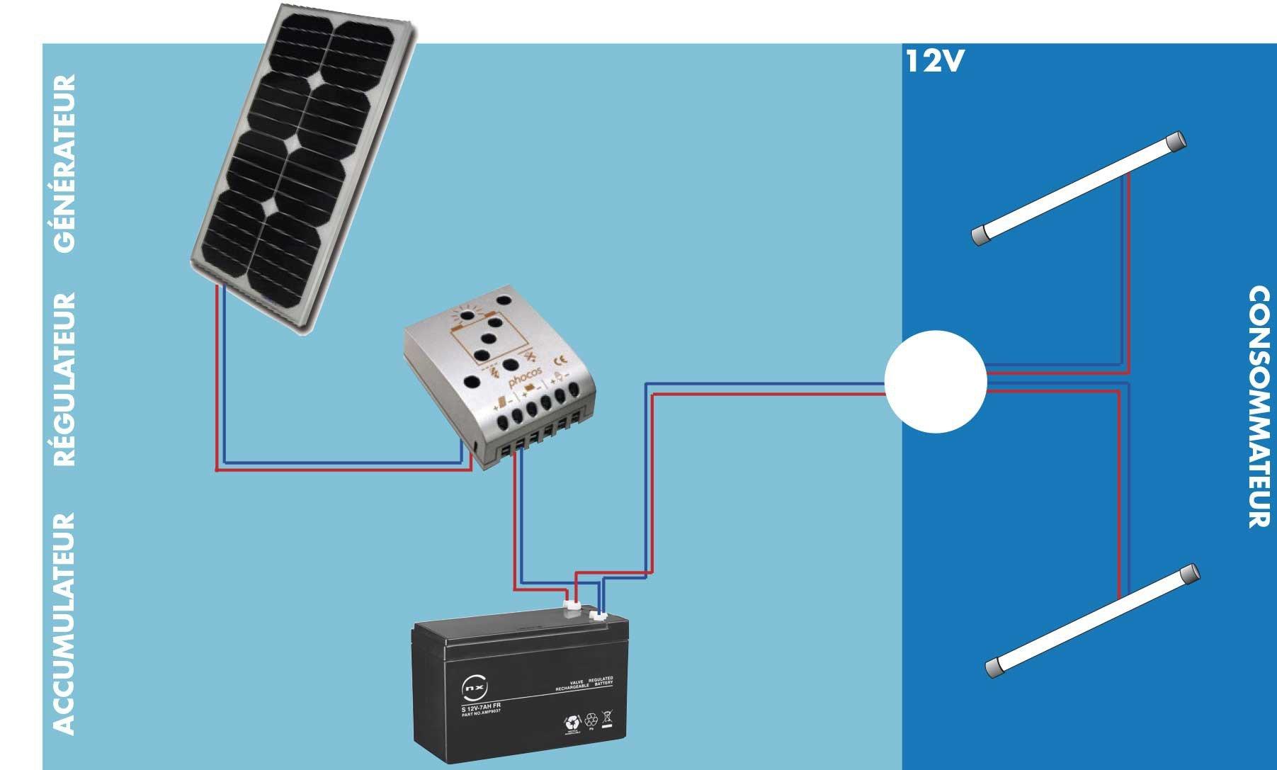 Schéma d'installation solaire en 12 volts
