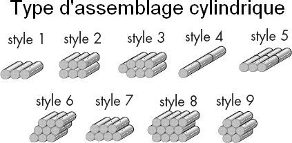 Assemblages cylindriques disponibles